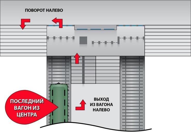 Место остановки автобусов у